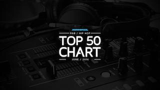 Top-R&B-Hip-Hop-Chart-June