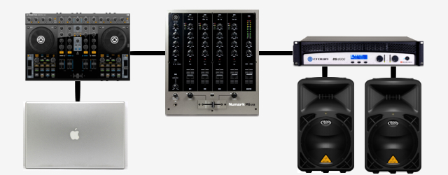 Sound Systems For Djs Via Dj Techtools