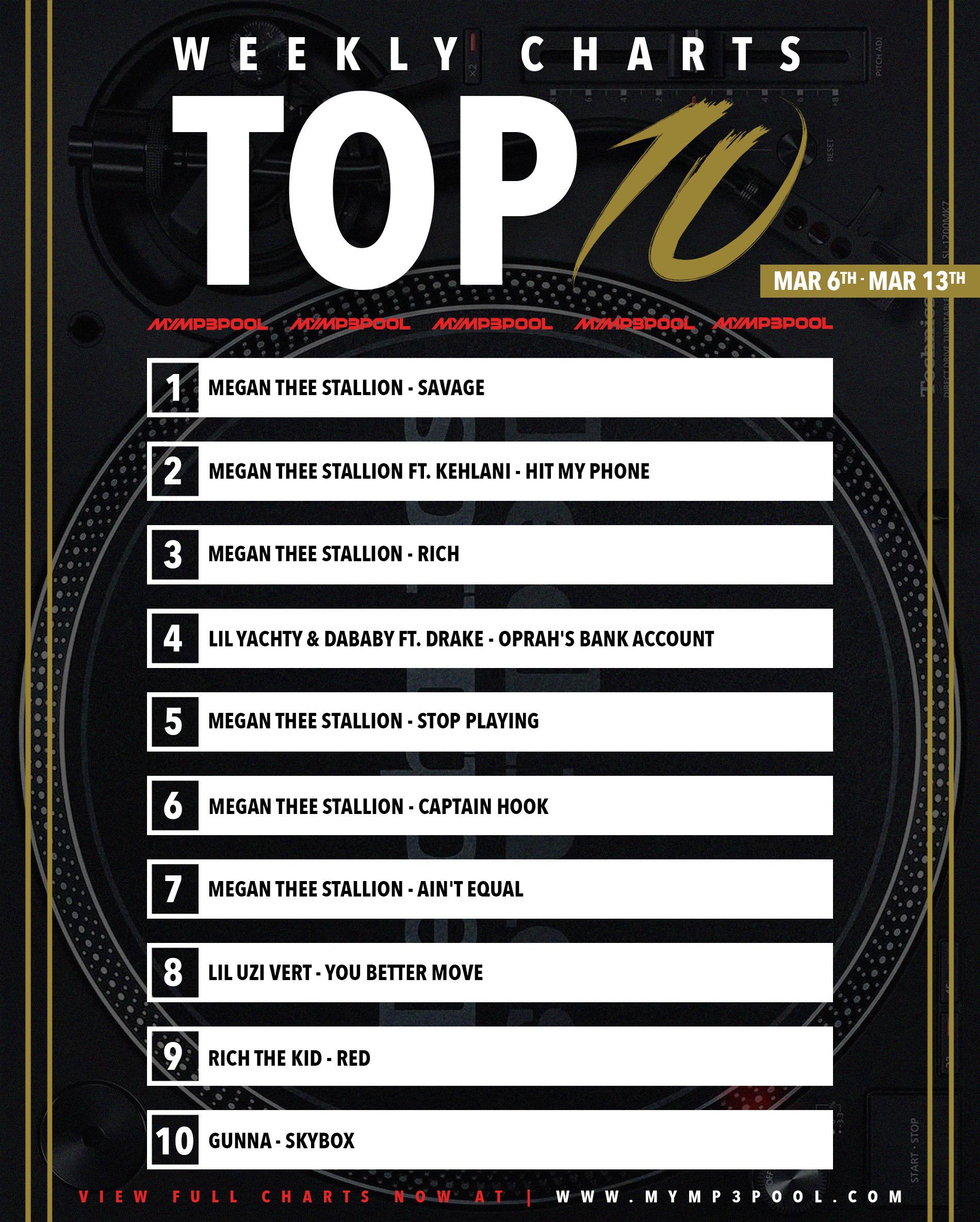 Top Ten Music Charts
